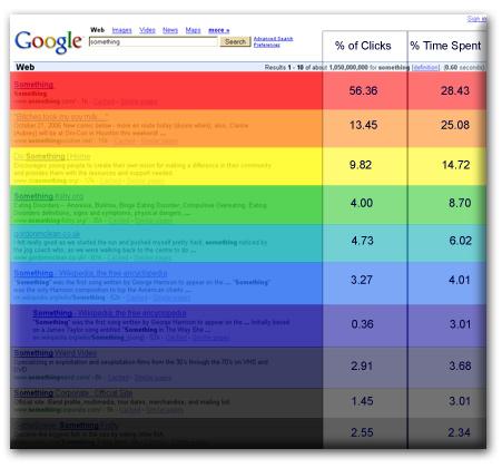 用户访问数据是否影响搜索排名?