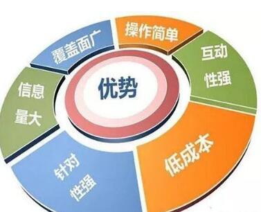 一个深圳小厂分享他们的网络推广小妙招