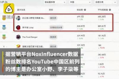 中国网红外网爆火