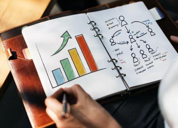 企业如何利用内容营销实现客户引流最佳效果