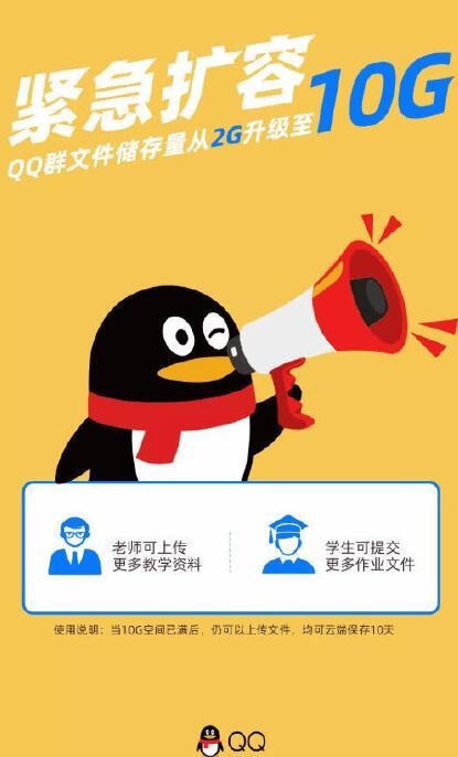 所有QQ群文件容量升级至10G