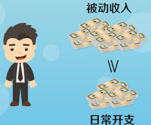 拥有多少资产或者财产才算财务自由?